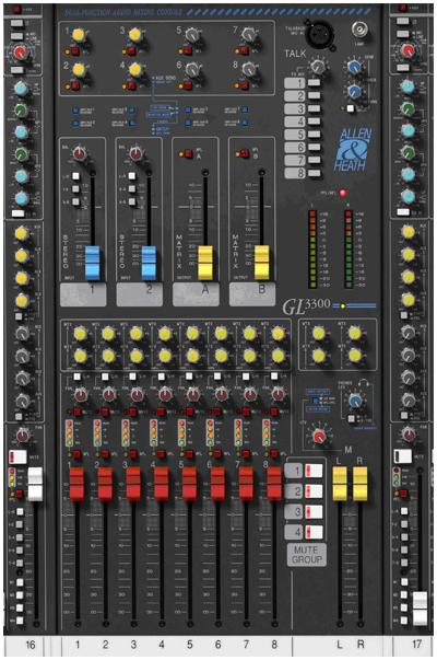 Gambar 1. Tampak mixer dari atas, menunjukkan modul input mono, modul input stereo, modul aux, matrix, subgroup, dan modul master.